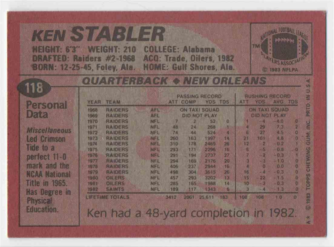 1983 Topps Ken Stabler #118 card back image