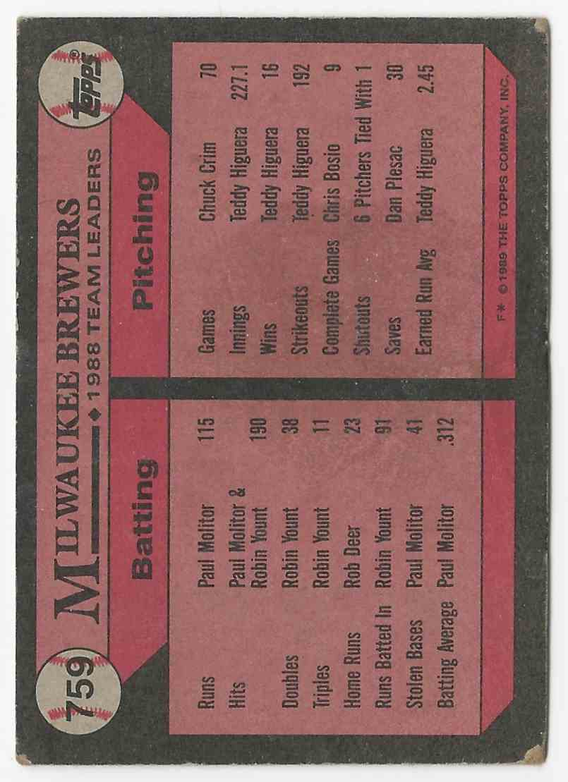 1987 Topps Brewers Leaders #759 card back image