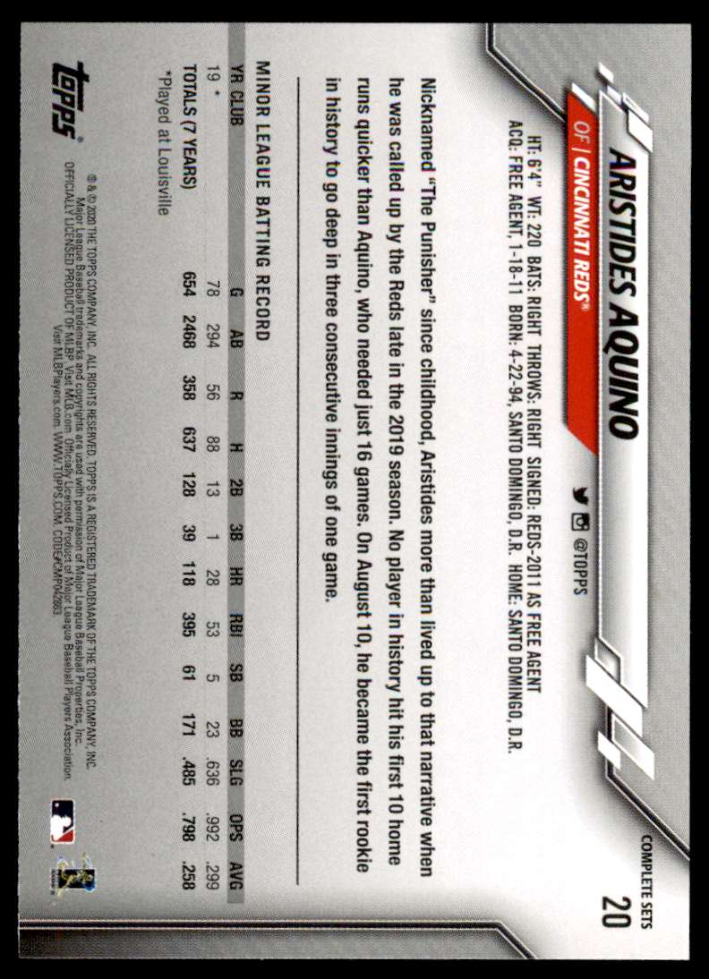 2020 Topps SP Complete Sets Aristides Aquino #20 card back image