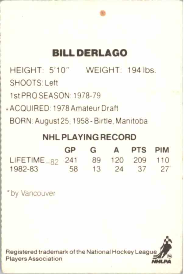 1983-84 Esso Bill Derlago card back image