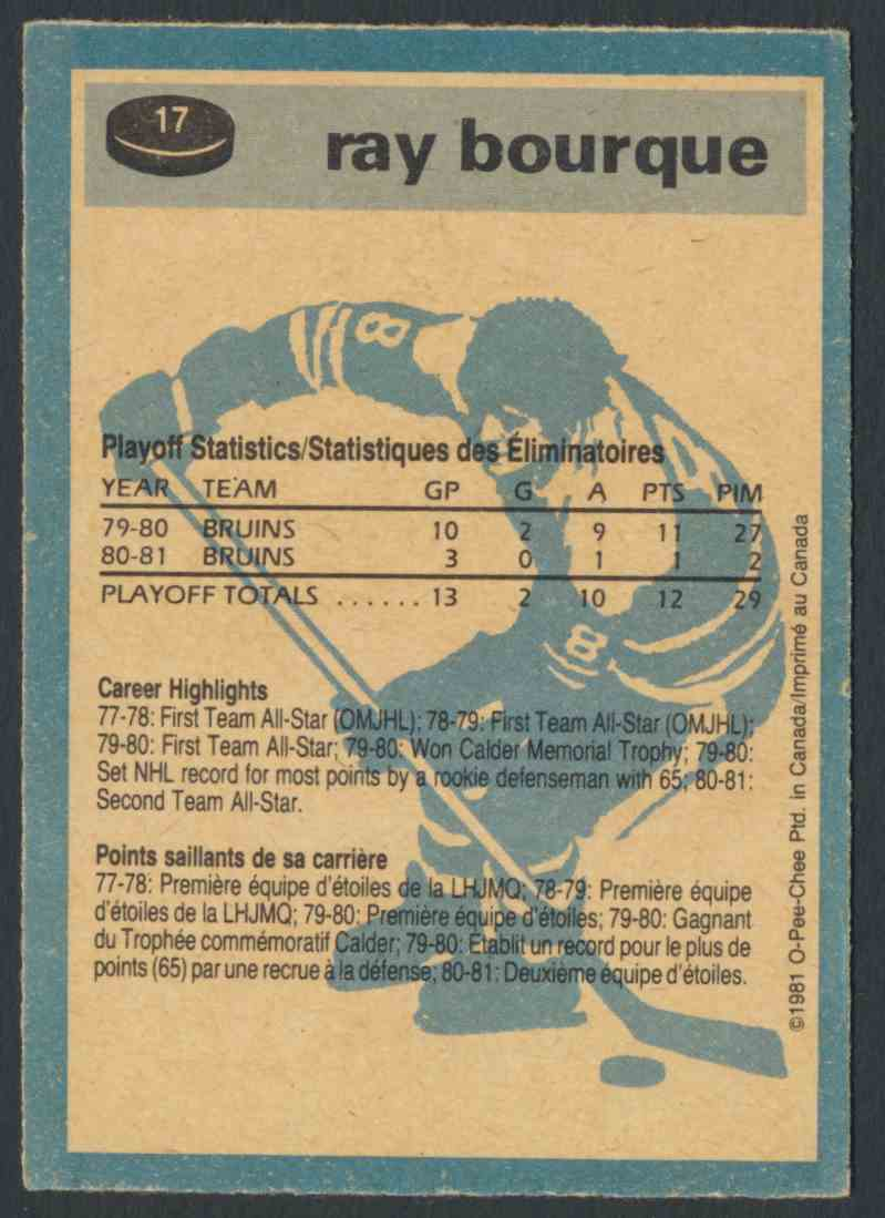 1981-82 O-Pee-Chee Ray Bourque #17 card back image