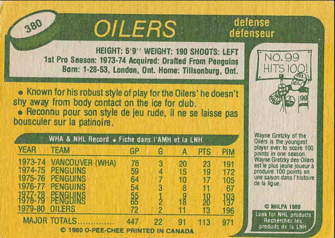 1980-81 O-Pee-Chee Colin Campbell #380 card back image
