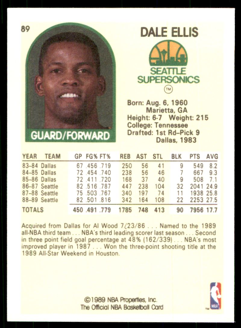 1989 90 Hoops 100 superstars Dale Ellis 89 on Kronozio