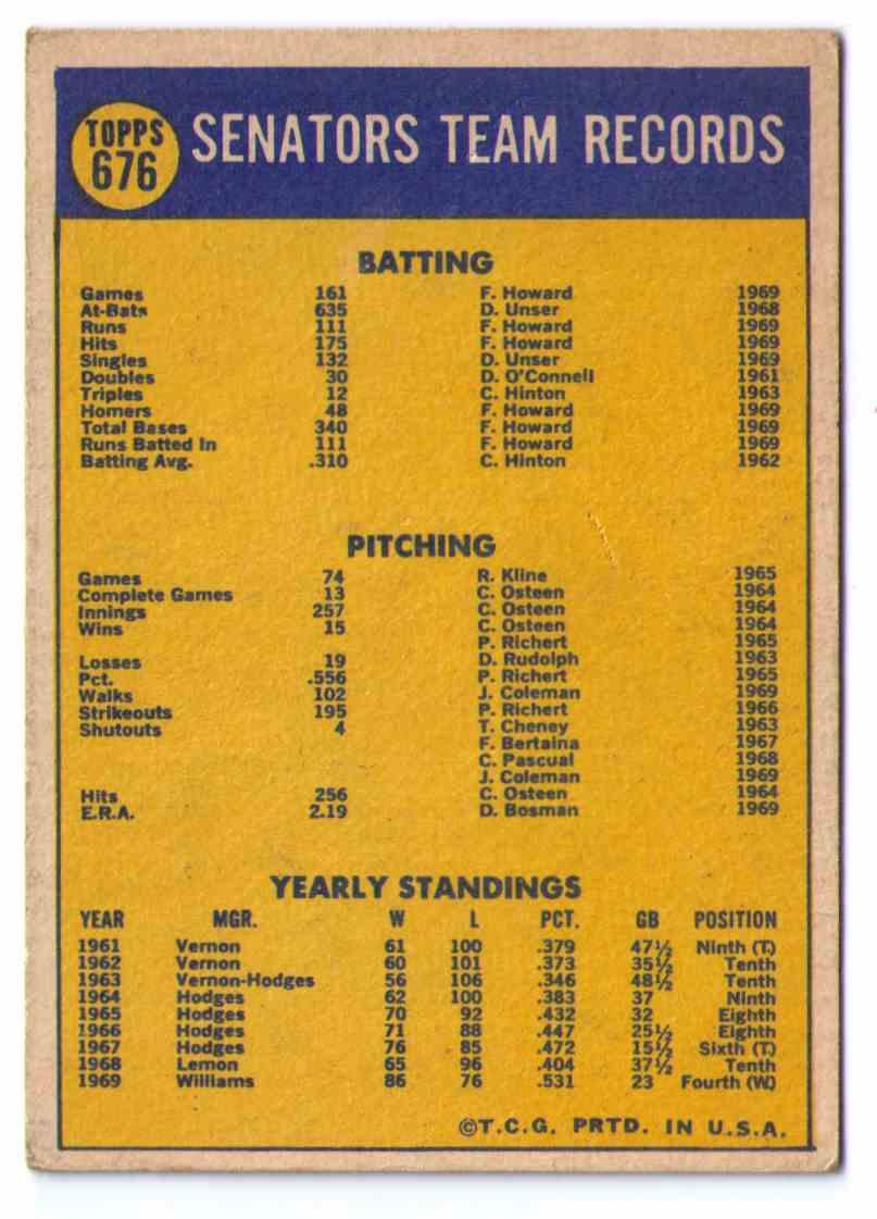 1970 Topps #676 Washington Senators Team Baseball Card Honkbal