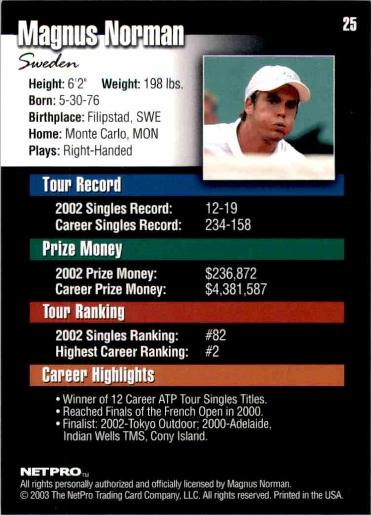 2003 NetPro Magnus Norman RC #25 card back image