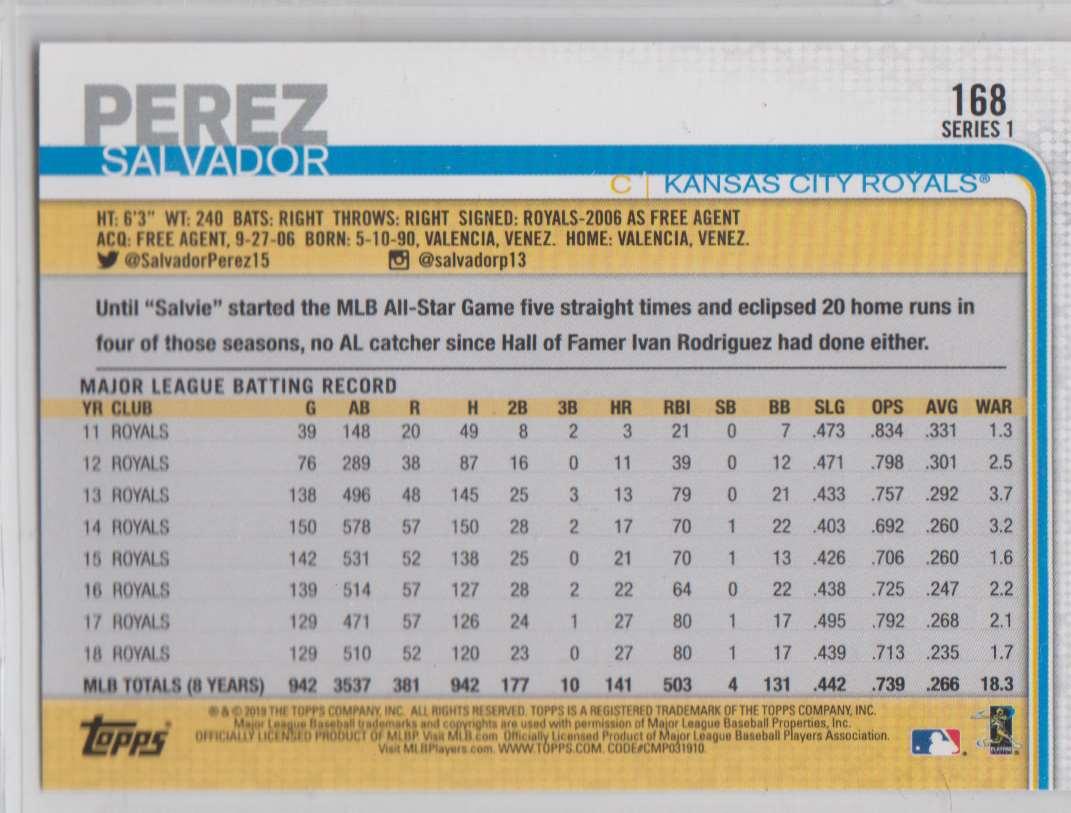 2019 Topps Salvador Perez #168 card back image