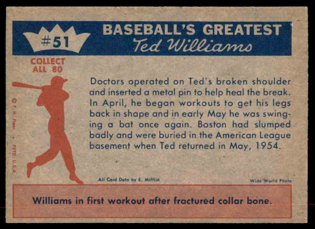 1959 Fleer Ted Williams May 16, 1954 - Ted Is Patched Up #51 card back image