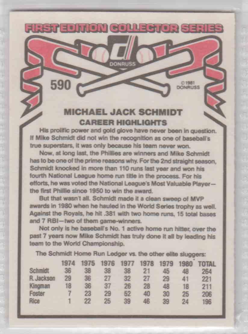 1981 Donruss Mike Schmidt #590 card back image