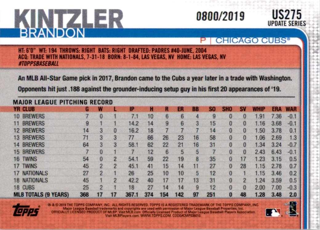 2019 Topps Update Gold Brandon Kintzler #US275 card back image