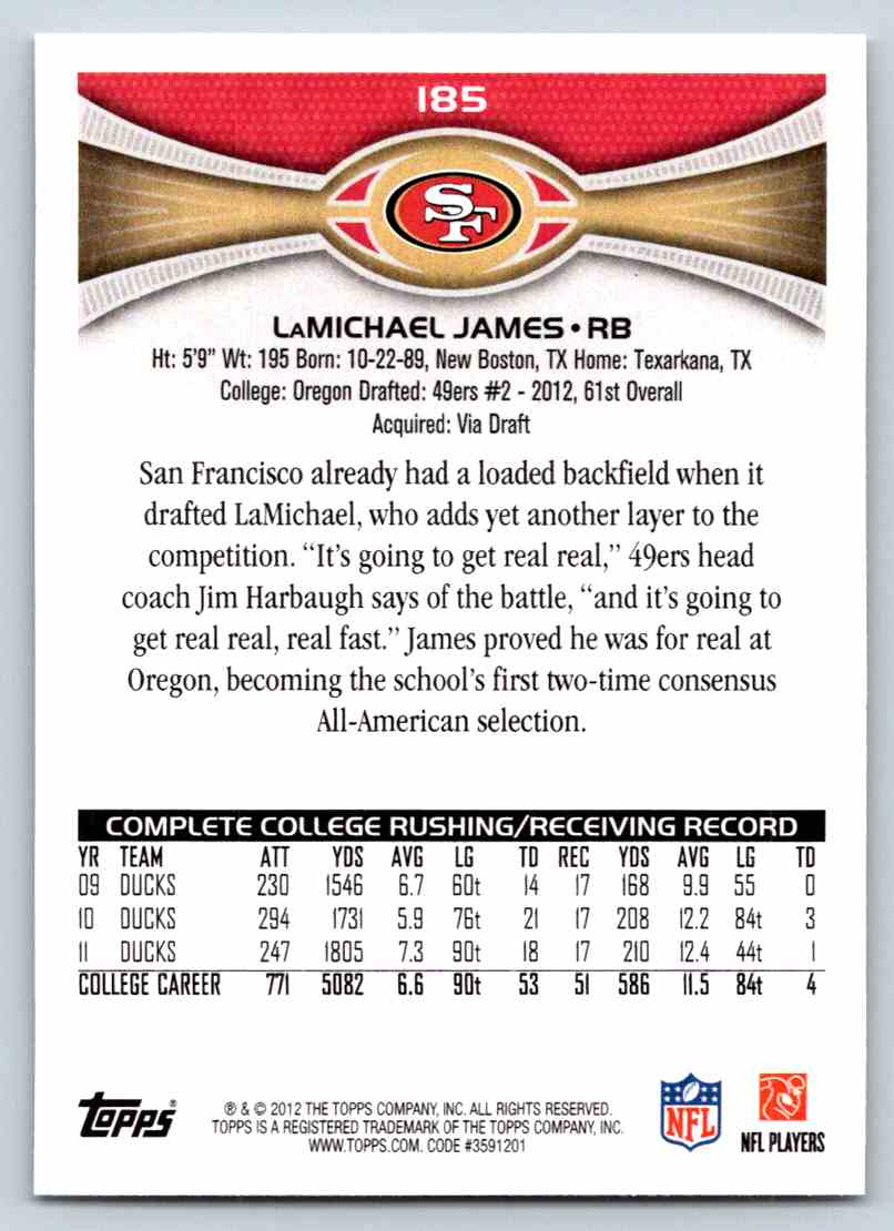 2012 Topps LaMichael James #185 card back image