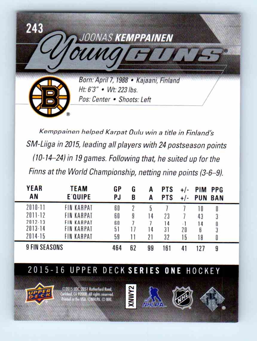 2015-16 Upper Deck Young Guns Joonas Kemppainen #243 card back image