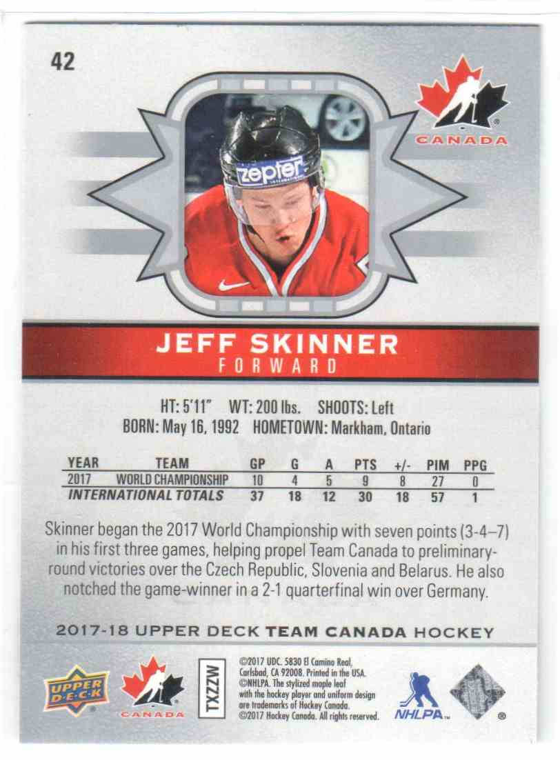2017-18 Upper Deck Team Canada Canadian Tire Jeff Skinner #42 card back image