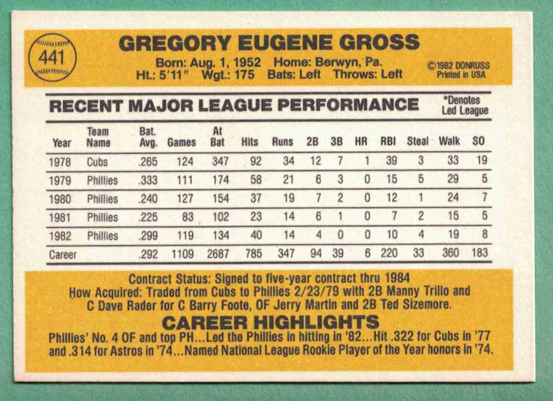 1983 Donruss Greg Gross - Autographed Signed #441 card back image