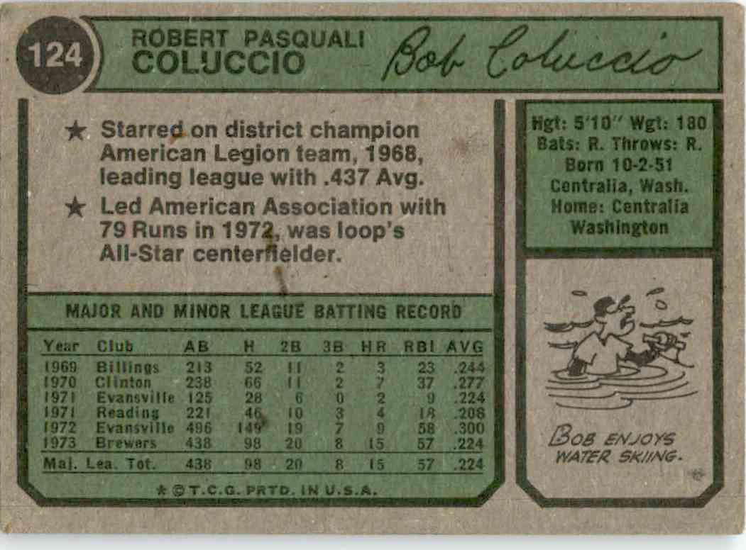 1974 Topps Bob Coluccio #124 card back image