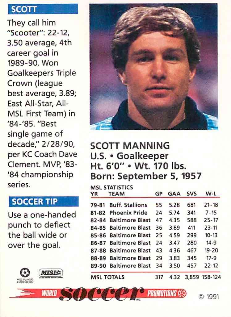 1991 Soccer Shots Scott Manning #054 card back image