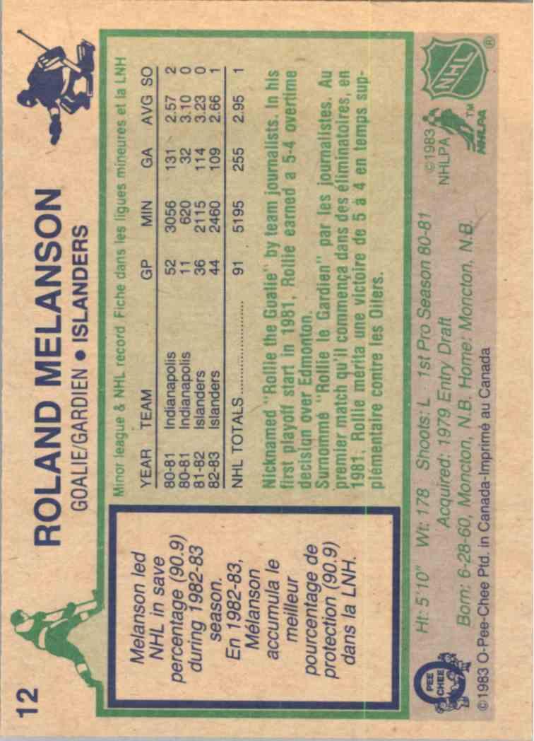 1983-84 O-Pee-Chee Rollie Melanson #12 card back image