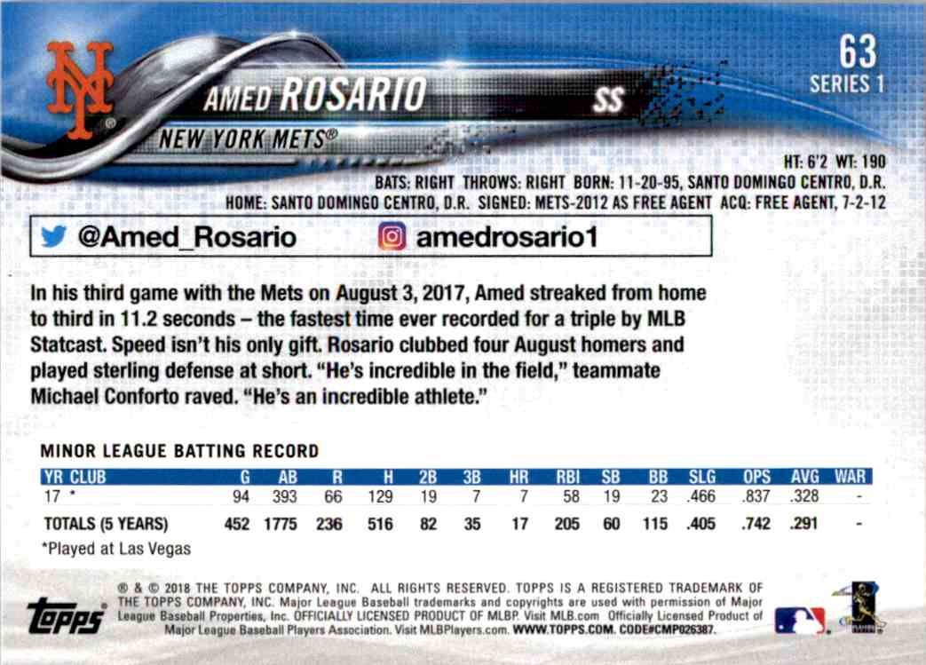 2018 Topps Series One Amed Rosario #63 card back image