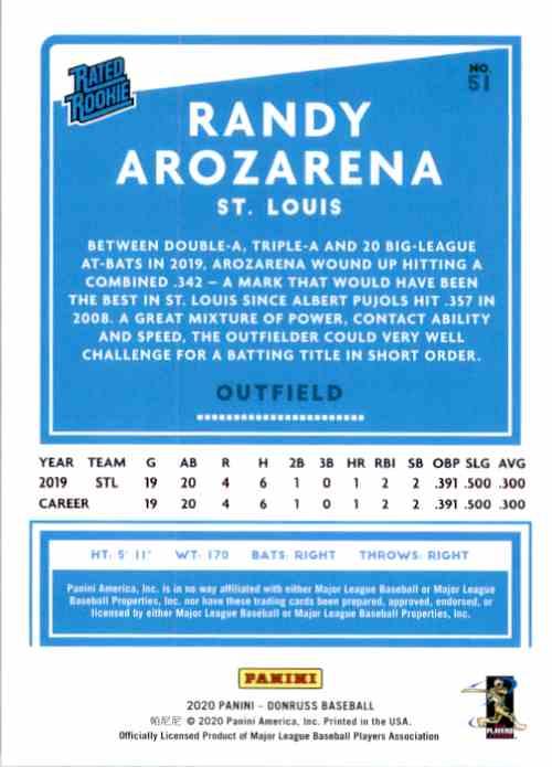 2020 Donruss Randy Arozarena Rr RC #51 card back image