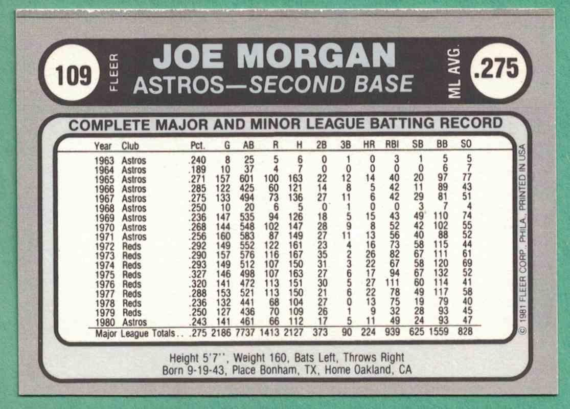 1981 Fleer Star Sticker Joe Morgan EX+ #109 card back image