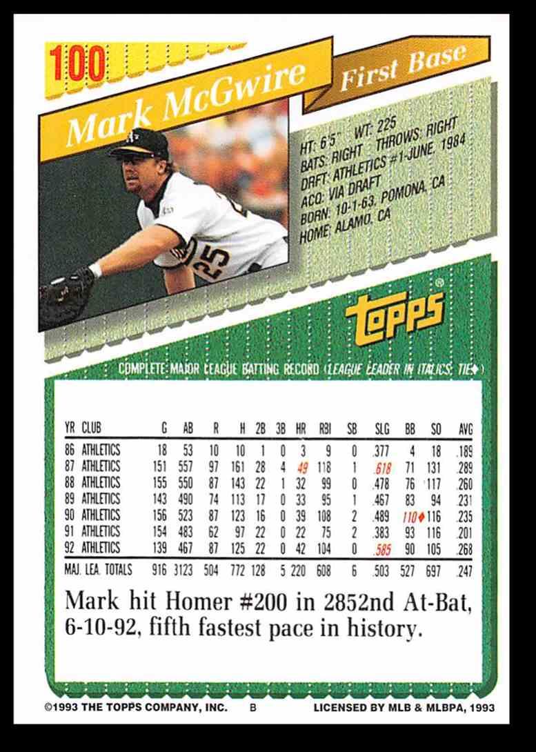 1993 Topps Mark Mcgwire Baseball Card 100 On Kronozio