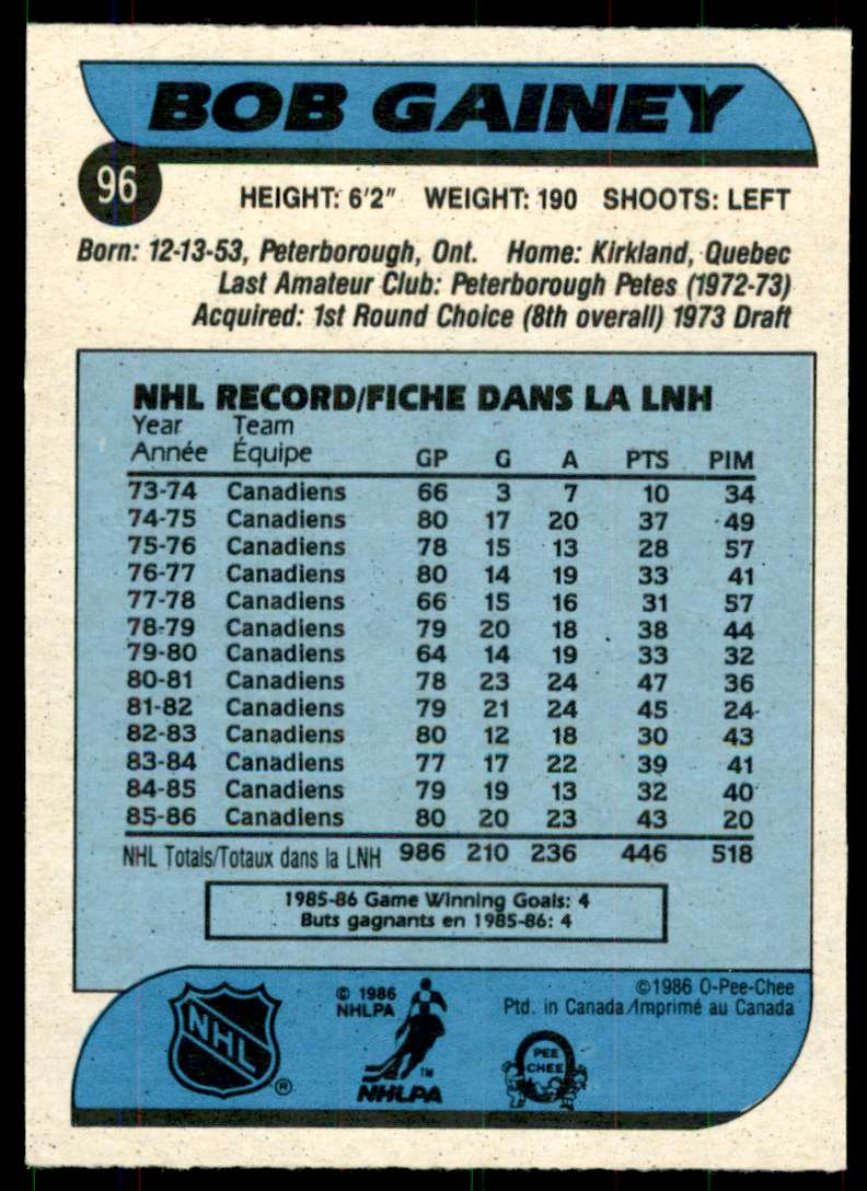 1986-87 OPC Bob Gainey #96 card back image