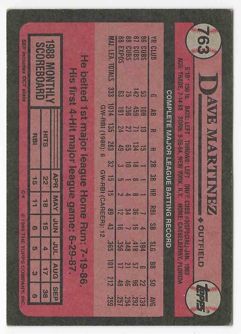 1987 Topps Dave Martinez #763 card back image