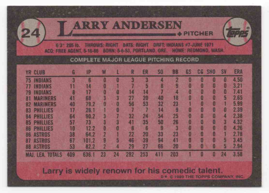 1989 Topps Larry Andersen #24 card back image