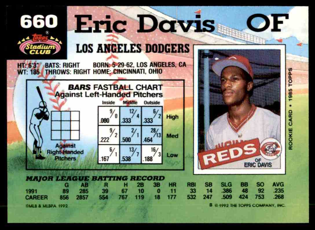 1992 Stadium Club Eric Davis #660 card back image