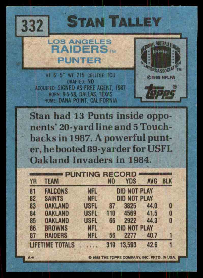 Image result for stan talley 1987 raiders