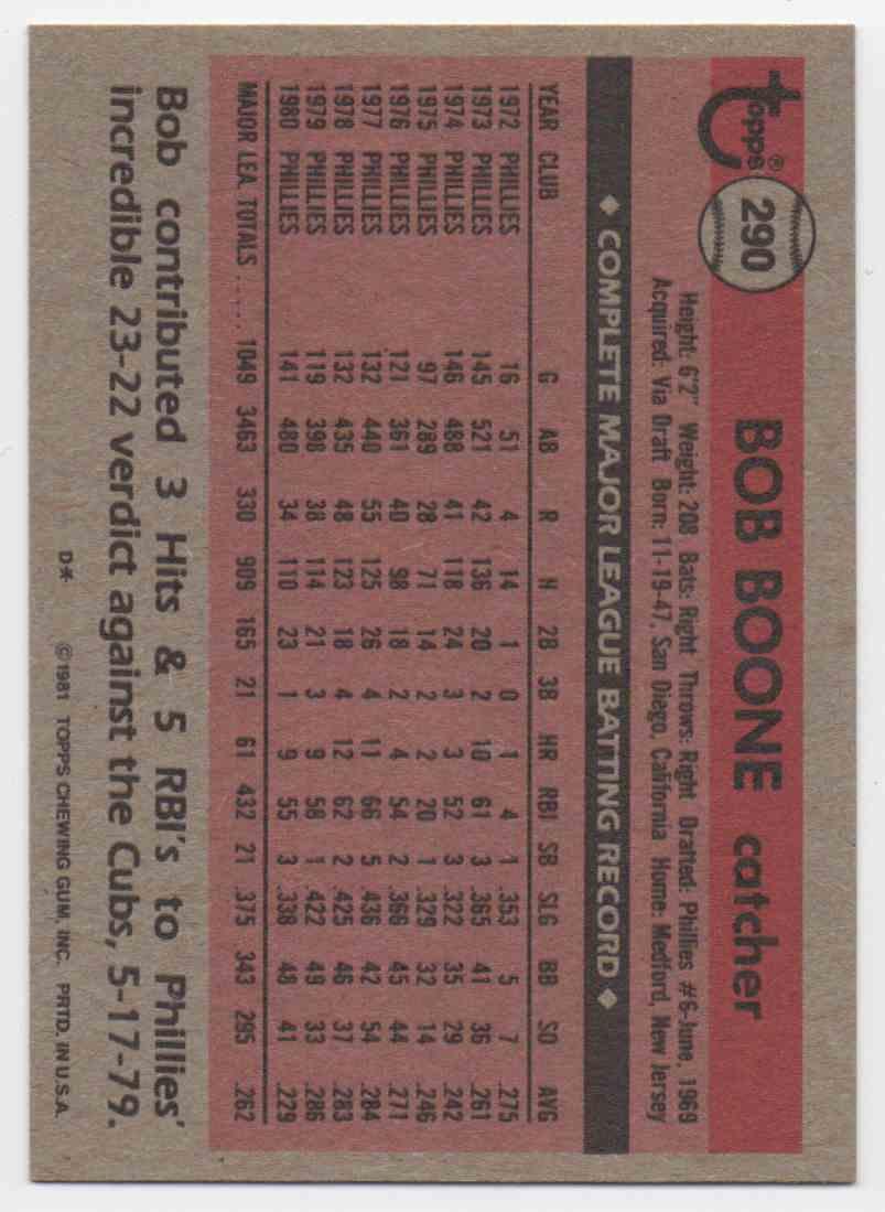1981 Topps Bob Boone #290 card back image