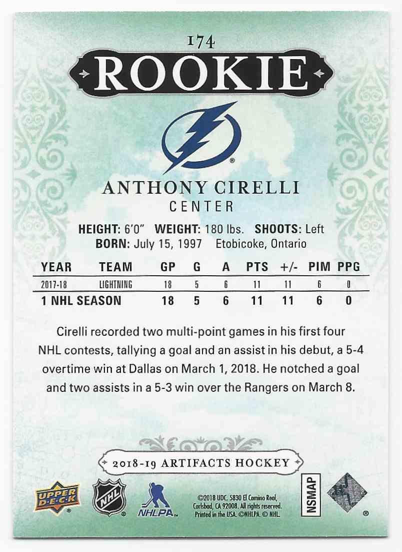 2018-19 Artifacts Anthony Cirelli #174 card back image