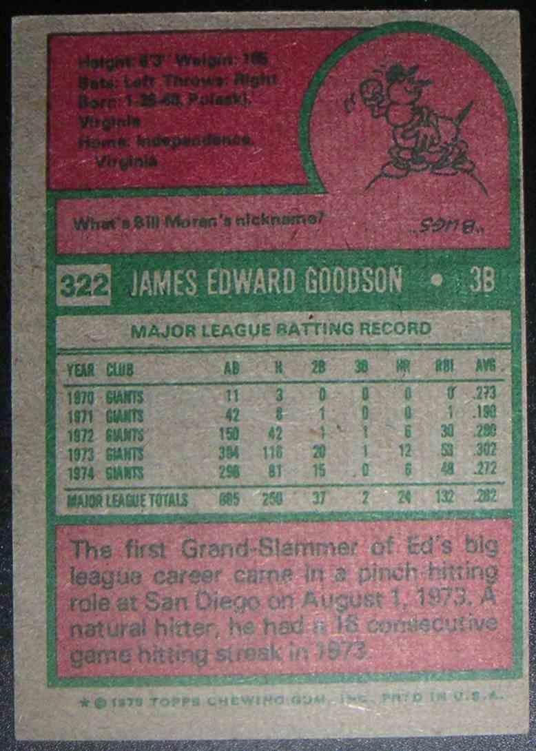 1975 Topps Ed Goodson #322 card back image