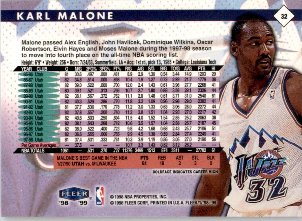 1998-99 Fleer Karl Malone #32 card back image