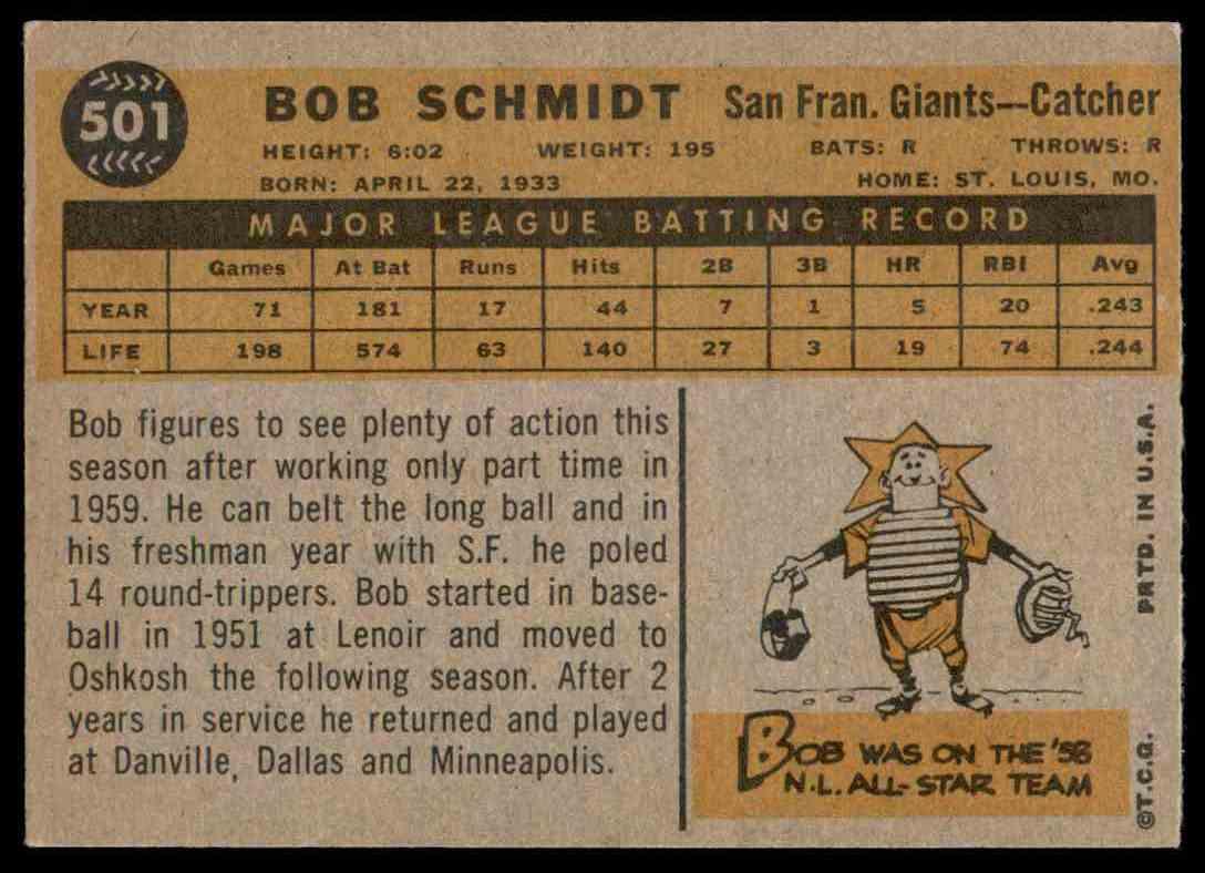 1960 Topps Bob Schmidt #501 card back image