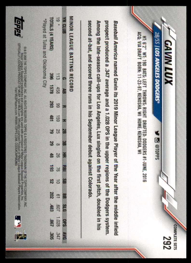 2020 Topps SP Variation Complete Sets Gavin Lux #292 card back image
