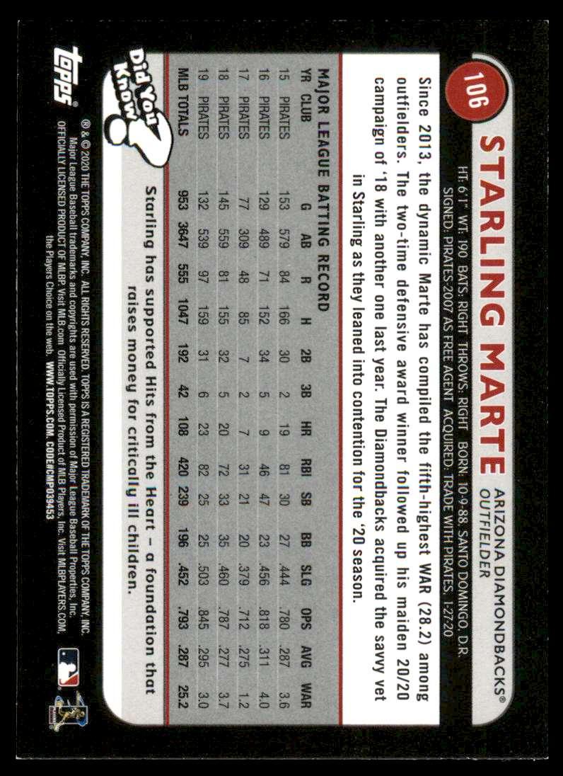 2020 Topps Big League Baseball Orange Parallel Starling Marte #106 card back image