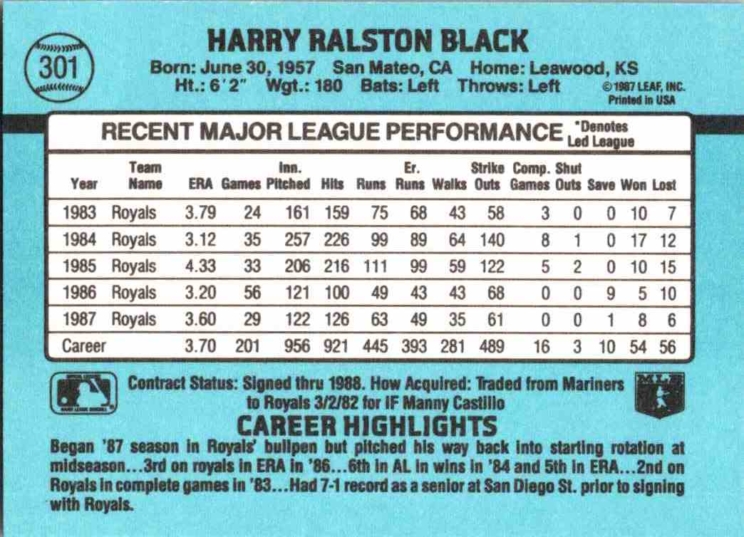 1988 Donruss Bud Black #301 card back image