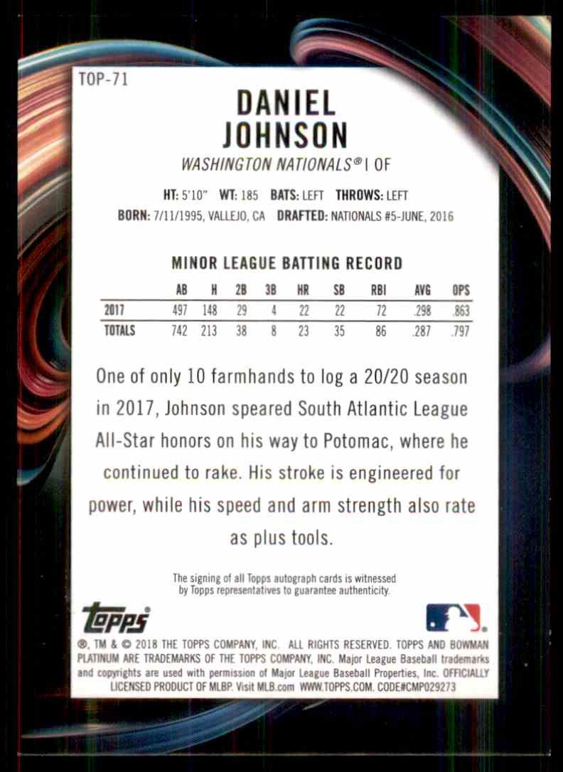 2018 Bowman Platinum Top Prospects Ice Daniel Johnson #TOP-71 card back image