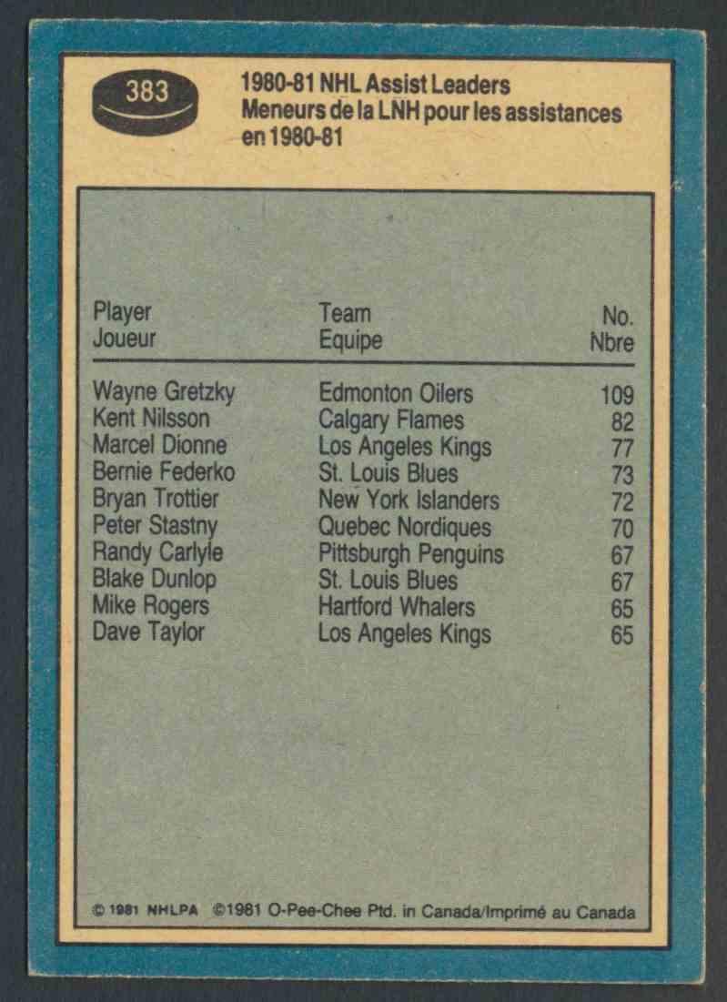 1981-82 O-Pee-Chee Wayne Gretzky- EX Mint #383 card back image