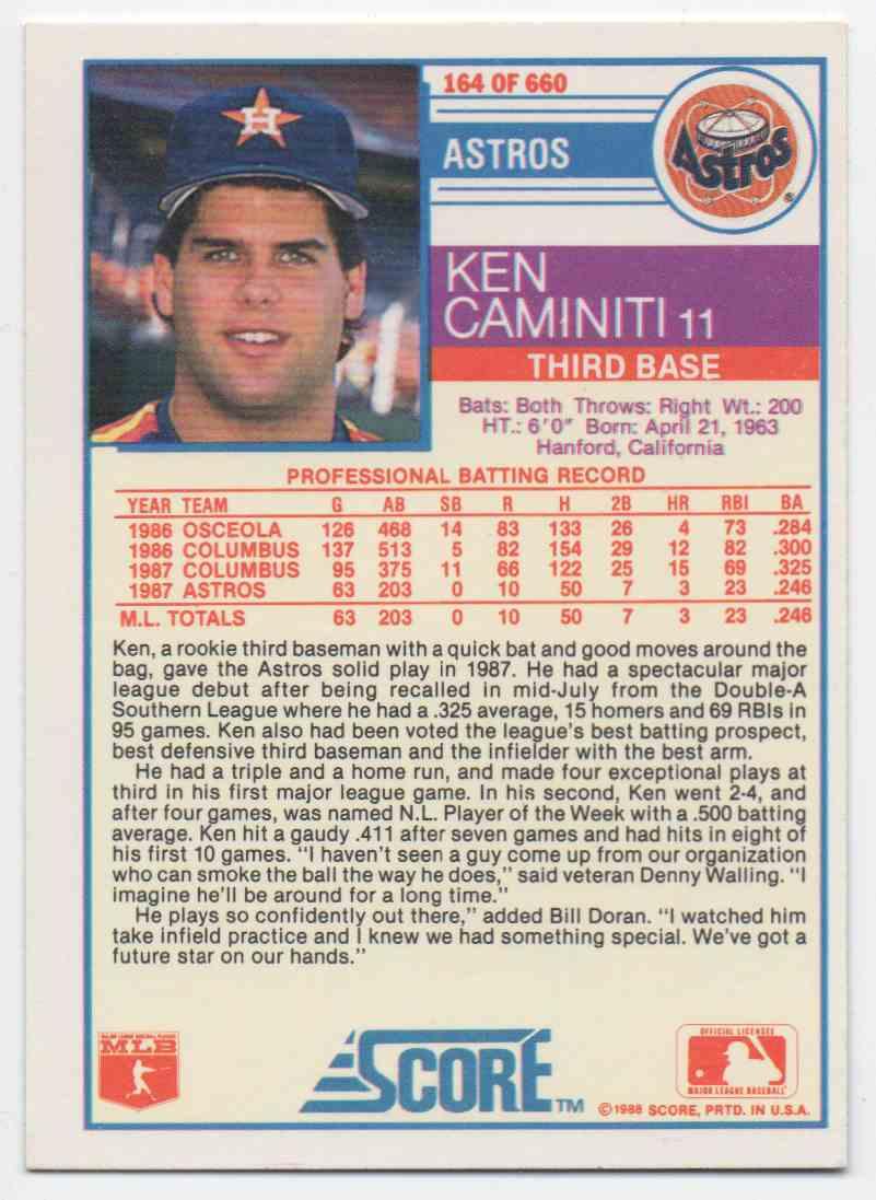 1988 Score Ken Caminiti #164 card back image
