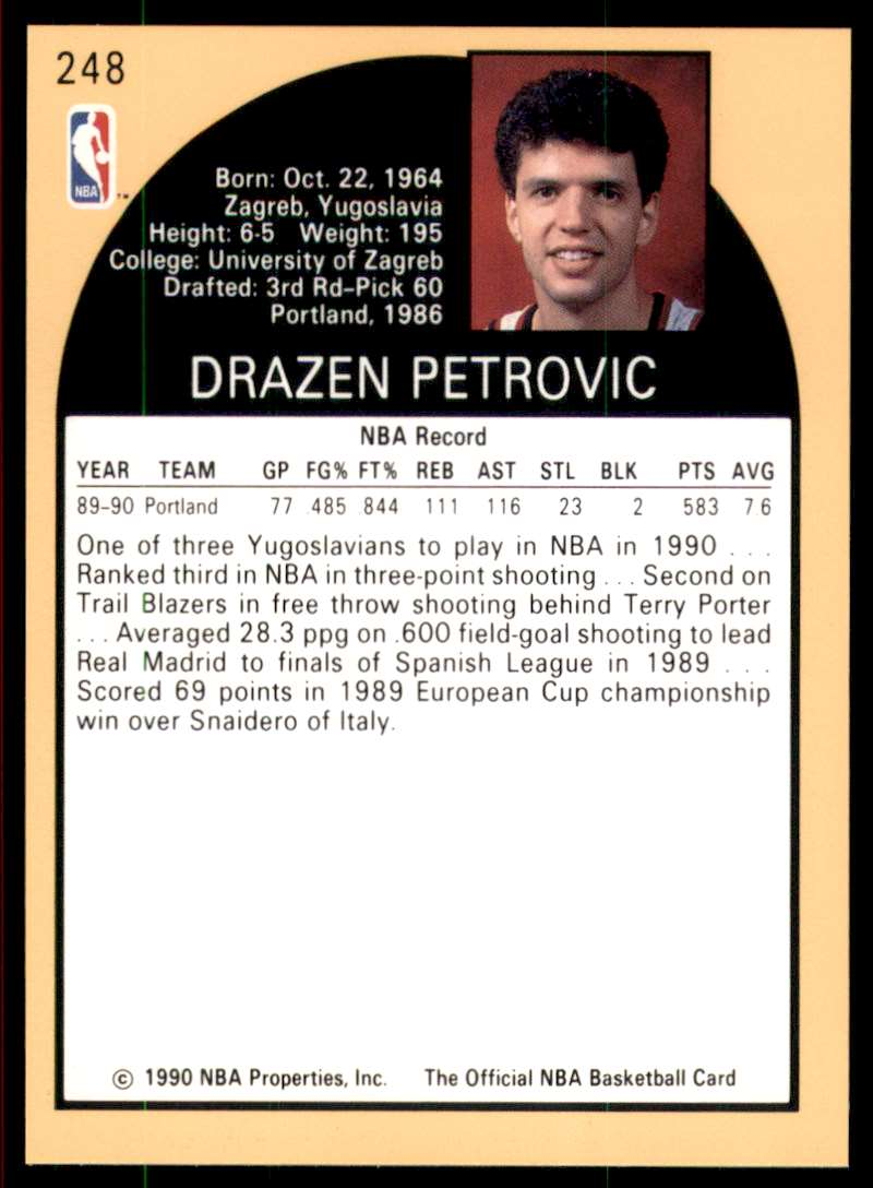 1990-91 Hoops Drazen Petrovic RC #248 card back image