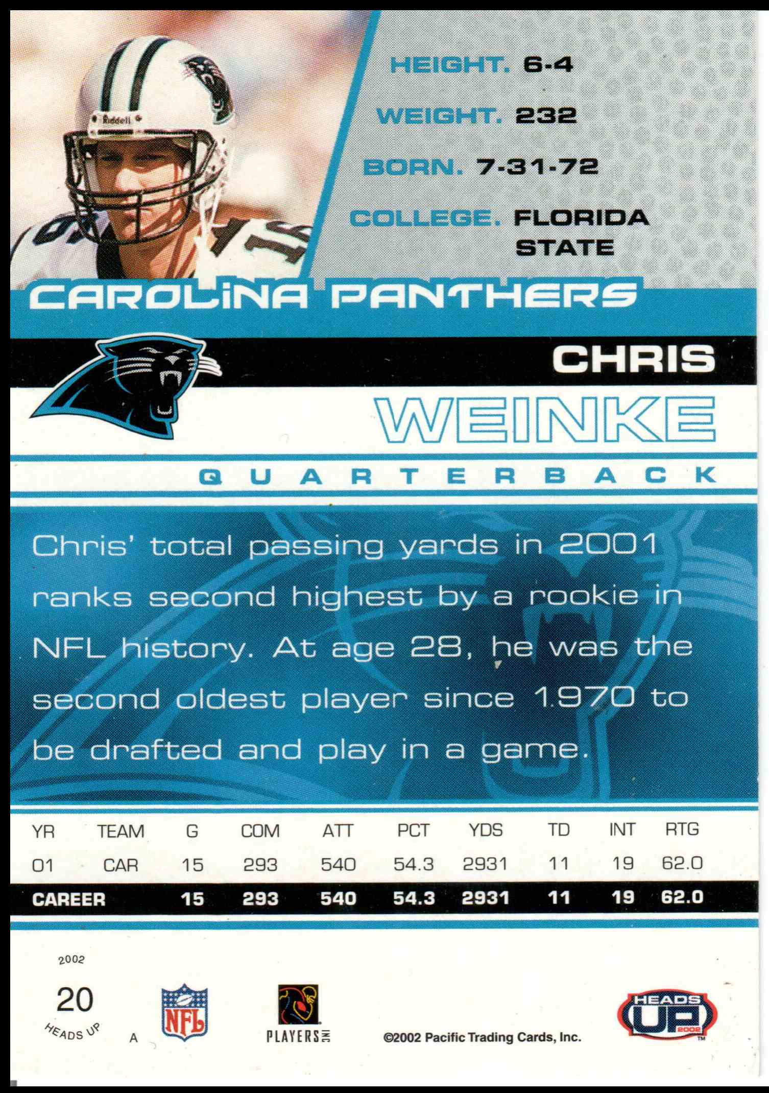 2002 Pacific Heads Up Chris Weinke #20 card back image