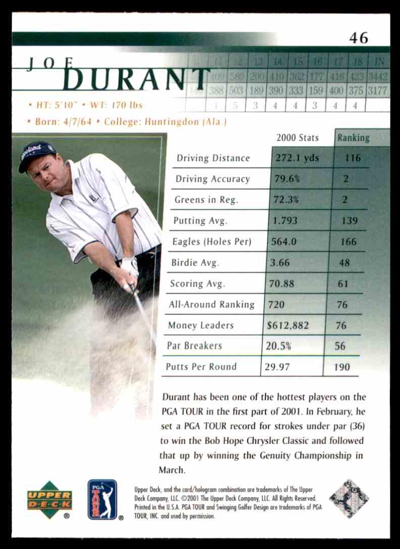 2001 Upper Deck Joe Durant RC #46 card back image