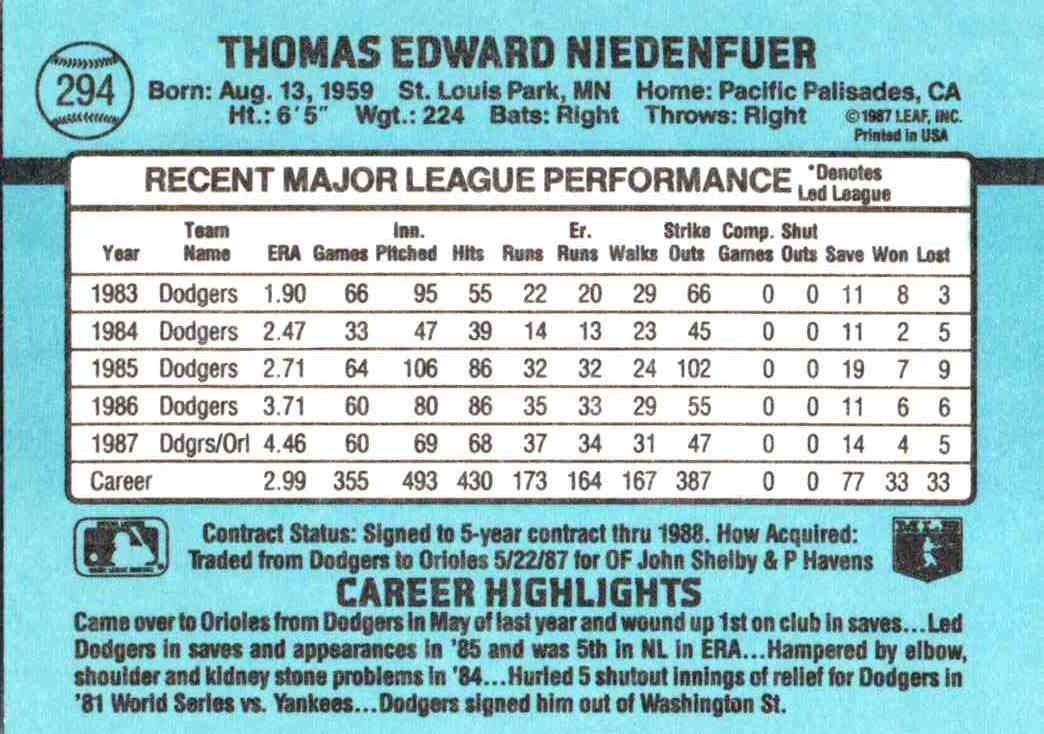 1988 Donruss Tom Niedenfuer #294 card back image