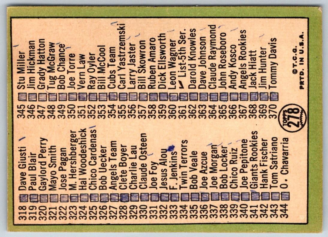 1967 Topps Checklist 284-370 - Jim Kaat #278 card back image