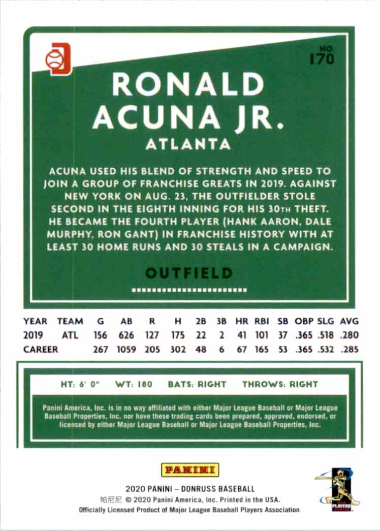 2020 Donruss Variations Ronald Acuna JR. #170 card back image