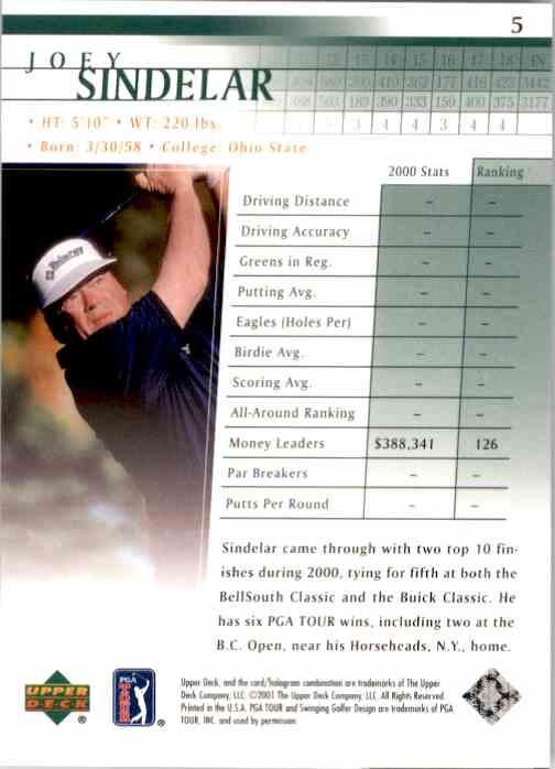 2001 Upper Deck Joey Sindelar #5 card back image