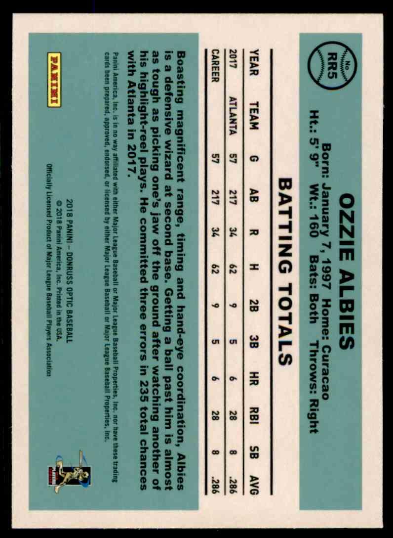 2018 Donruss Optic '84 Retro Ozzie Albies #RR5 card back image