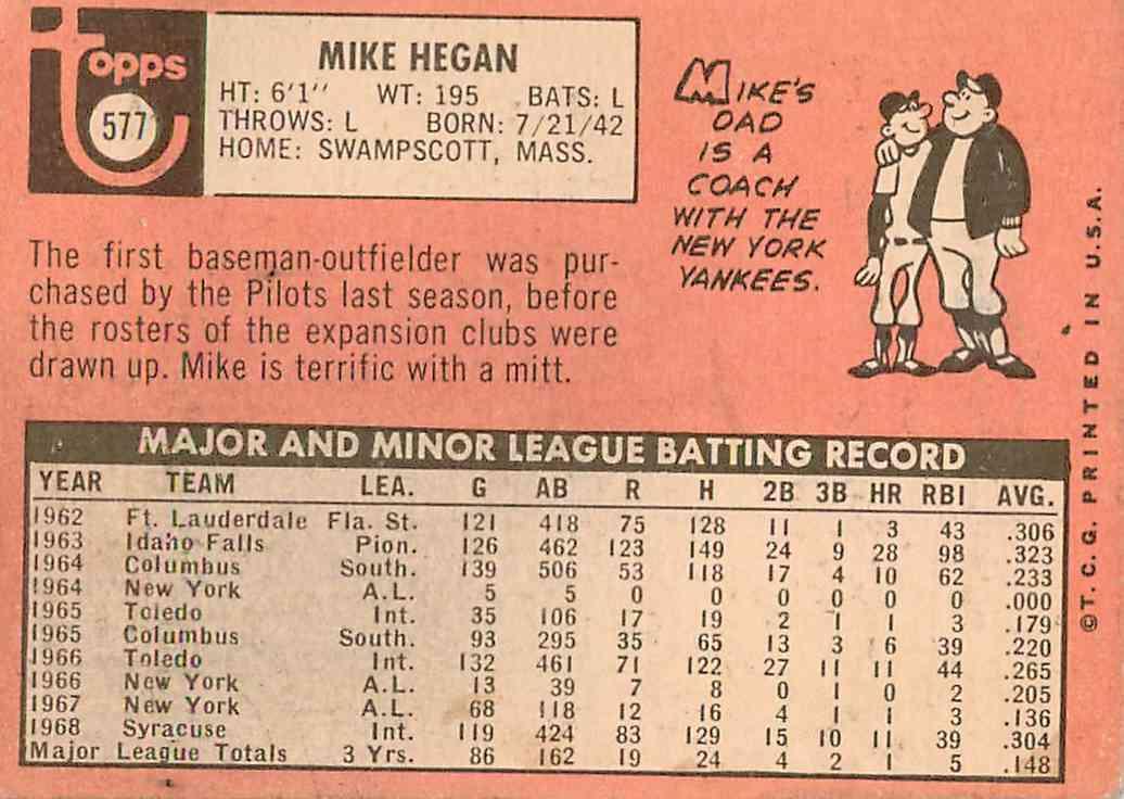 1969 Topps Mike Hegan #577 card back image