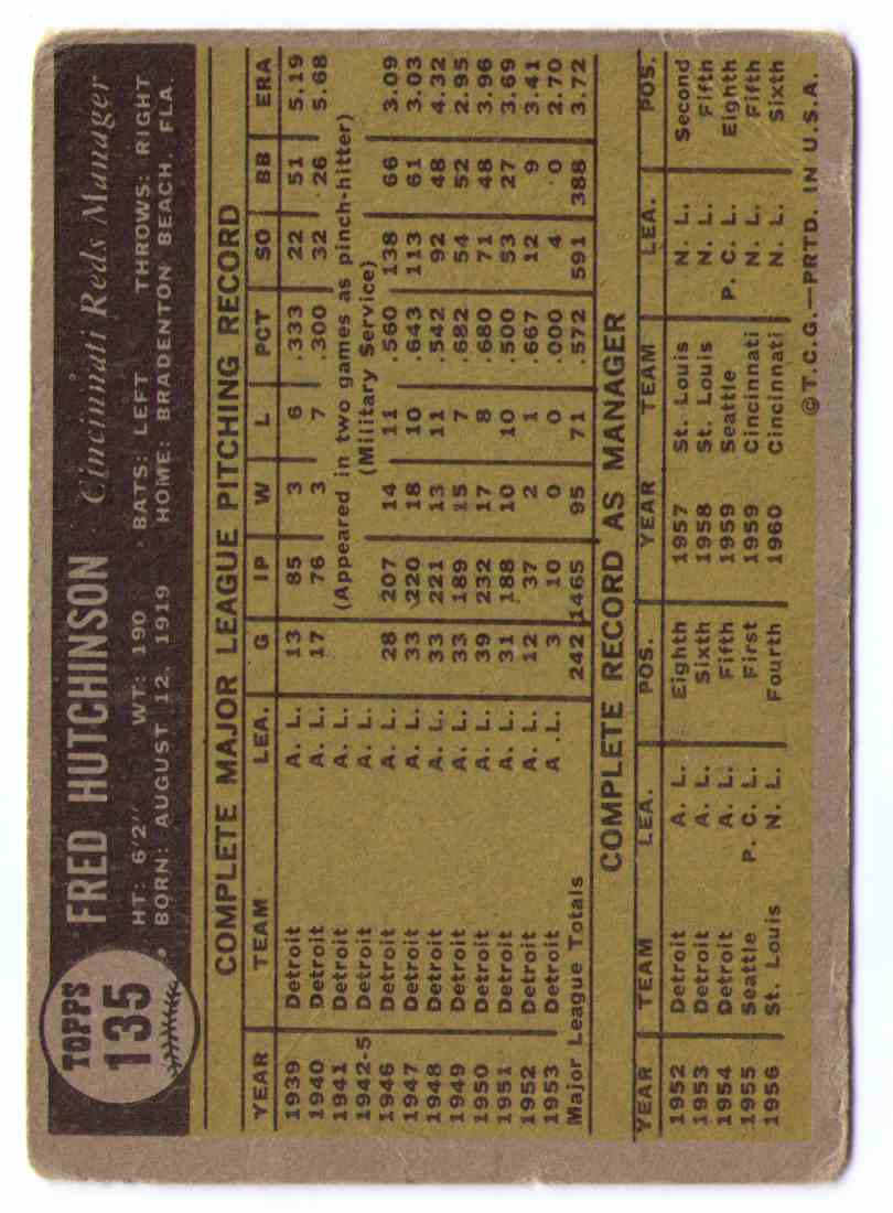 1961 Topps Fred Hutchinson #135 card back image